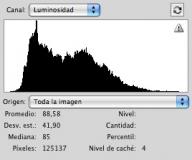 histograma1